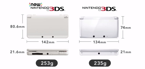 new 3ds new analog (3)