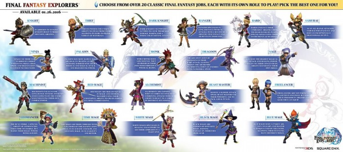 berita-game-hari-ini-final-fantasy-explorers-job